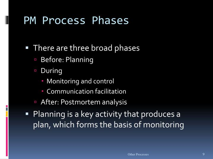 PM Process Phases