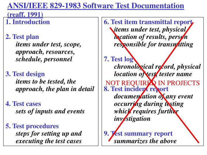 ANSI/IEEE 829-1983 Software Test Documentation