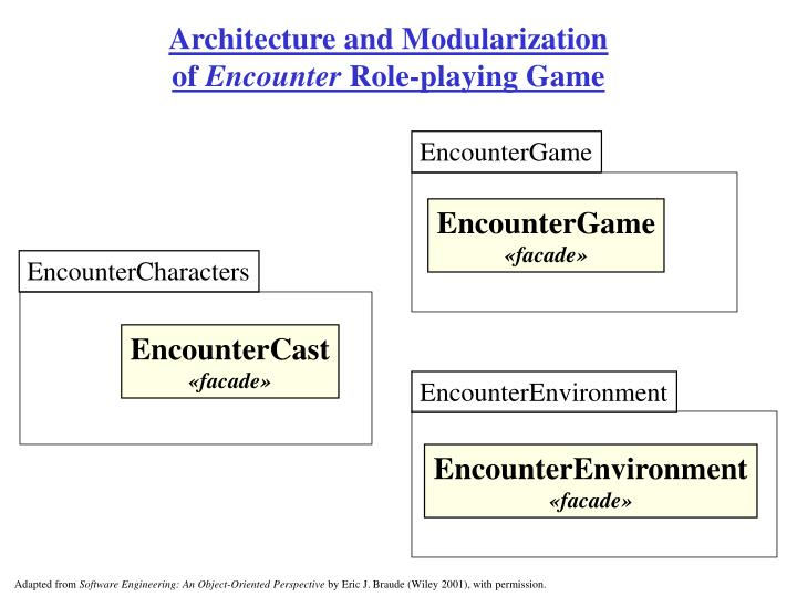 Architecture and Modularization of