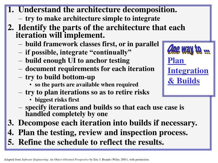 1.  Understand the architecture decomposition.