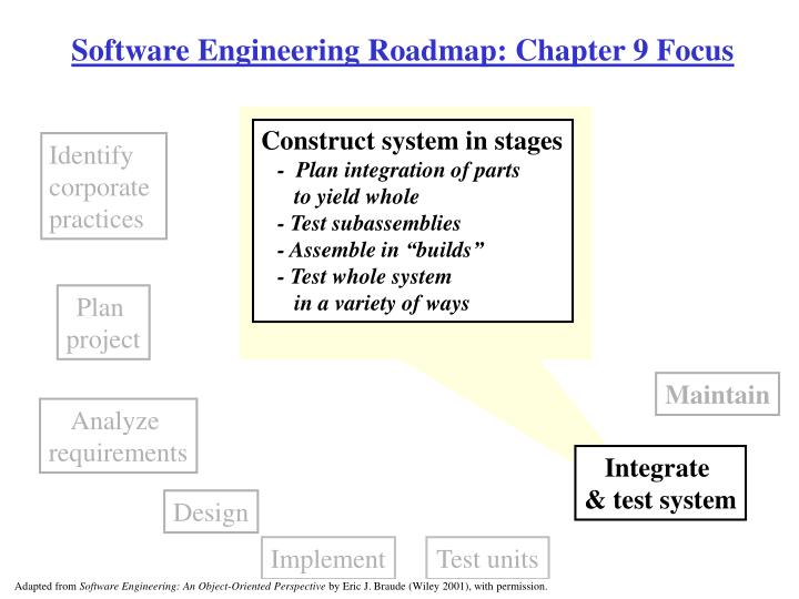 Software engineering roadmap chapter 9 focus