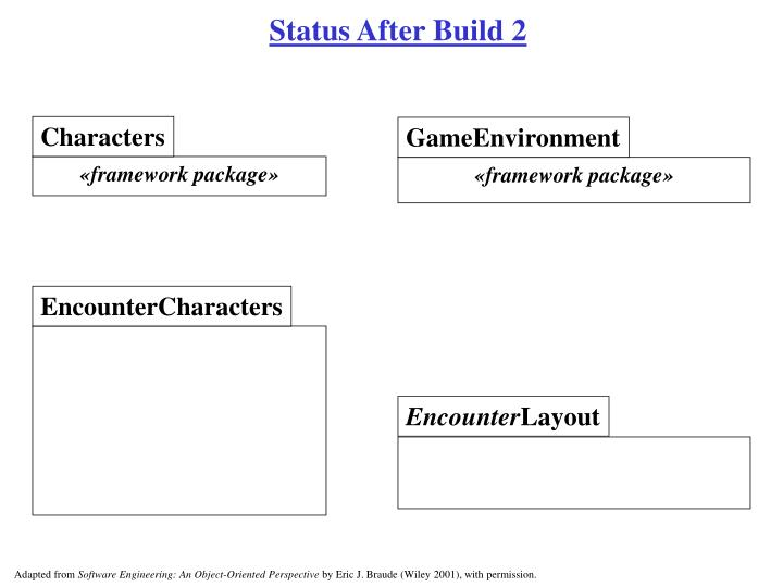 Status After Build 2