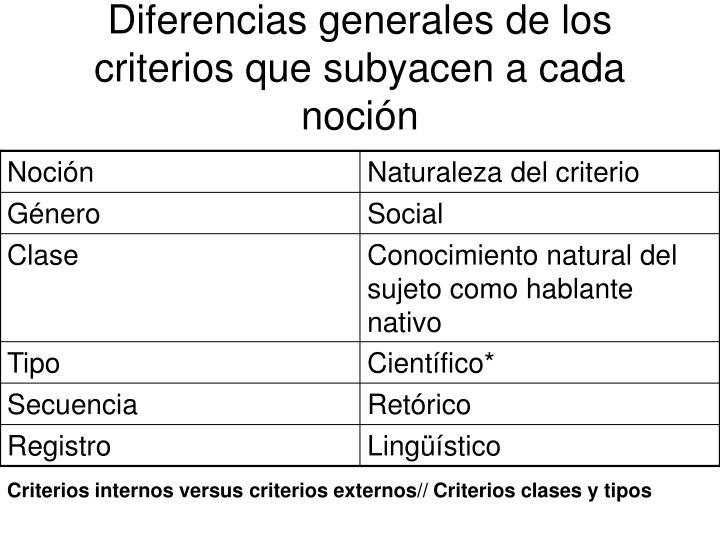 Diferencias generales de los criterios que subyacen a cada noción