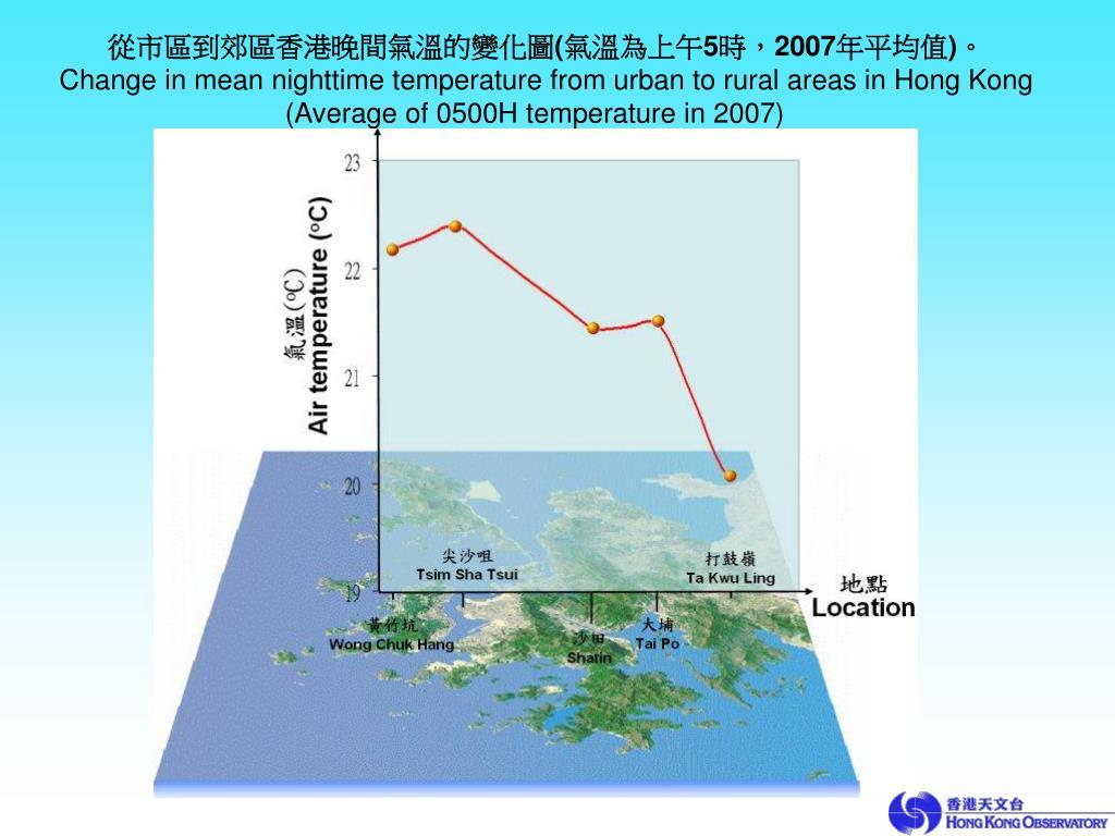 從市區到郊區香港晚間氣溫的變化圖
