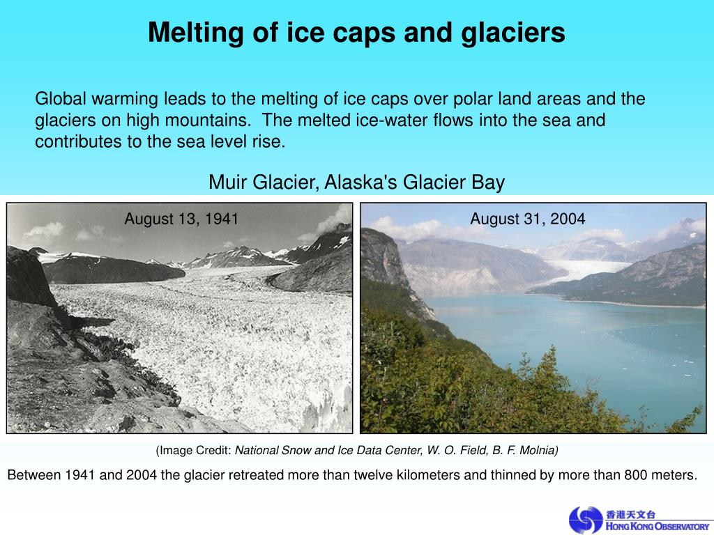 Melting of ice caps and glaciers
