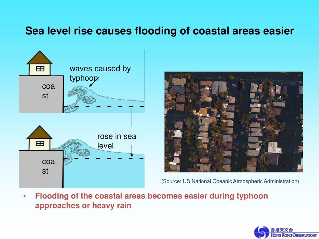 Sea level rise causes flooding of coastal areas easier