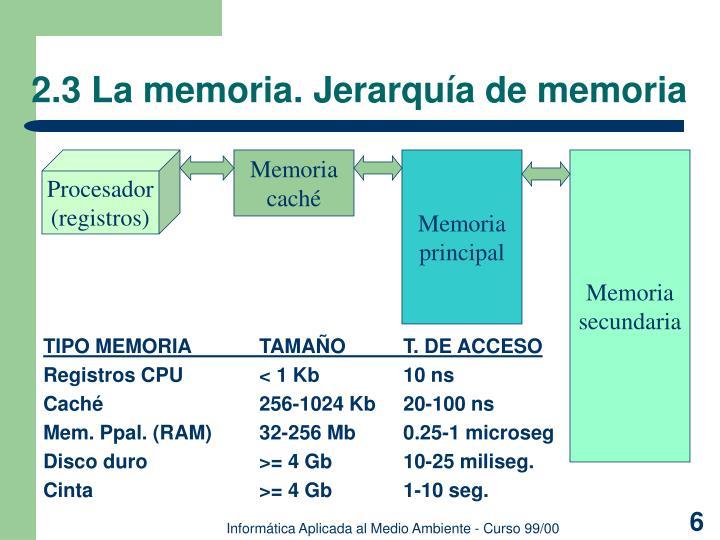 2.3 La memoria. Jerarquía de memoria