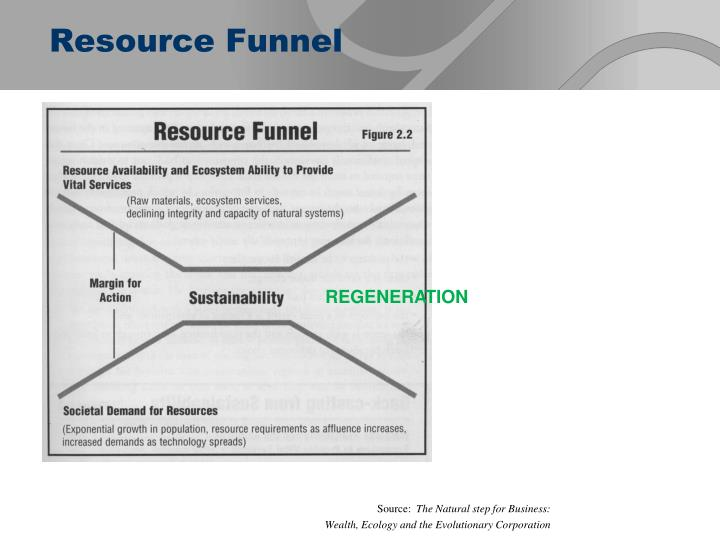 Resource Funnel