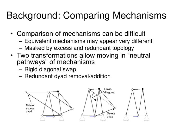 Background: Comparing Mechanisms