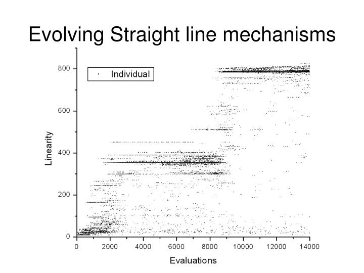 Evolving Straight line mechanisms