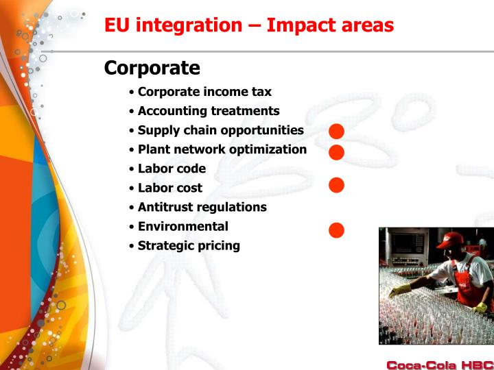 EU integration – Impact areas