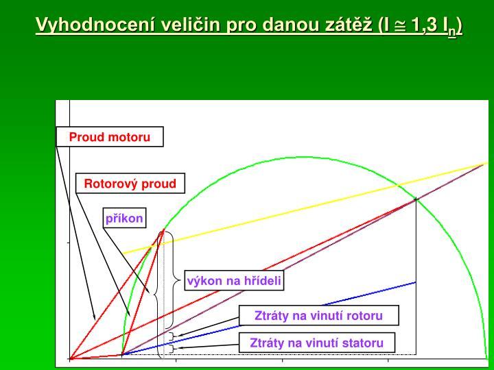 Vyhodnocení veličin pro danou zátěž (I