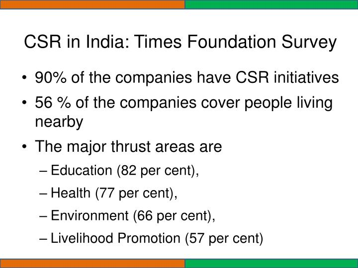 CSR in India: Times Foundation Survey