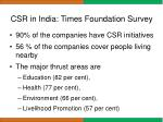 csr in india times foundation survey