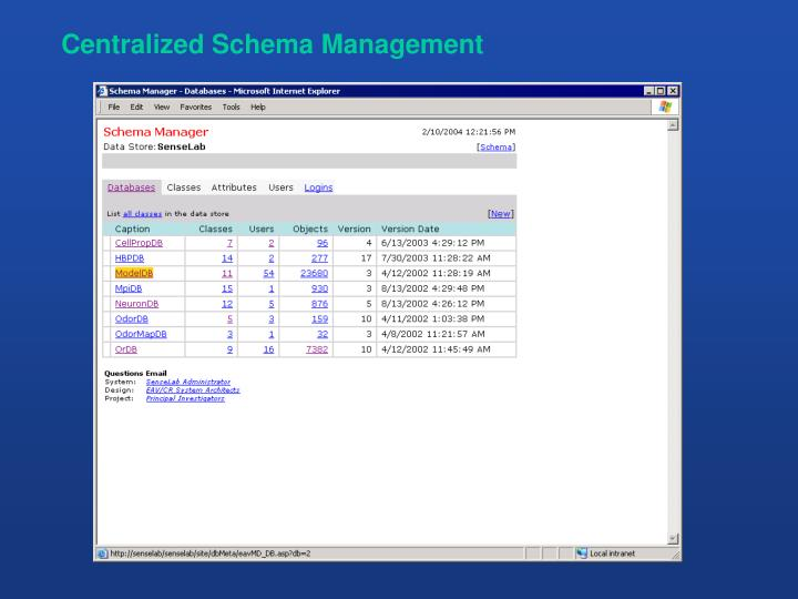 Centralized Schema Management