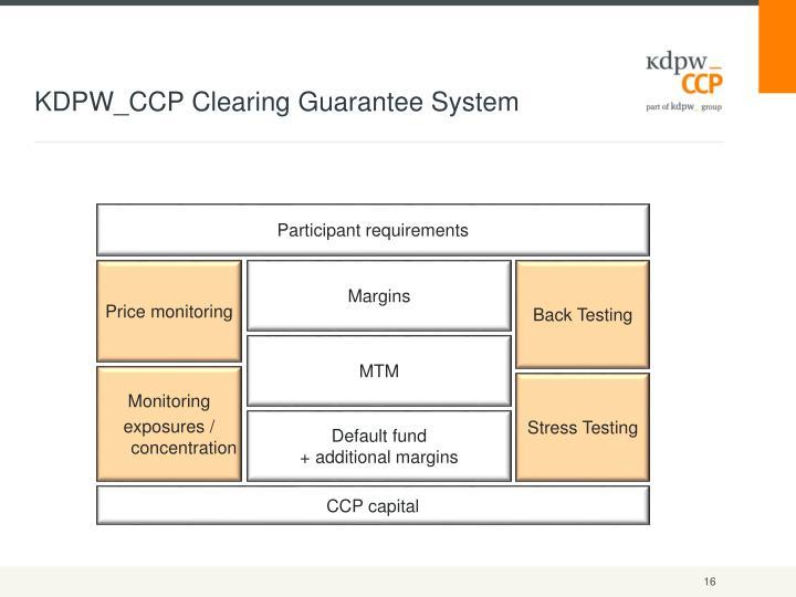 KDPW_CCP Clearing