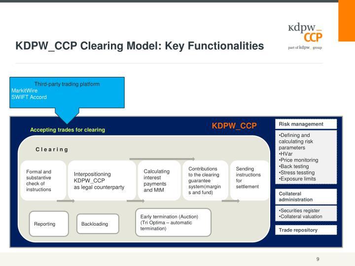 KDPW_CCP Clearing Model: