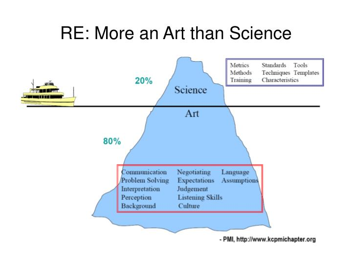 RE: More an Art than Science