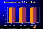 immunogenicity of d t and hbsag1
