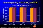 immunogenicity of pt fha and prn1