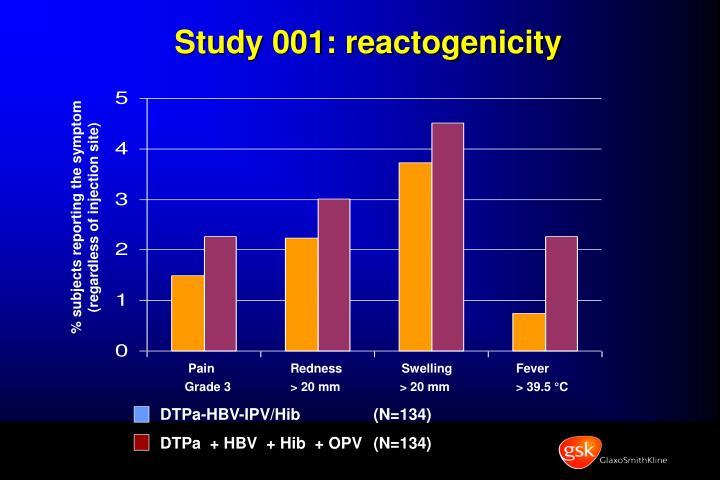 DTPa-HBV-IPV/Hib(N=134)