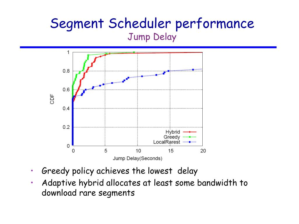 Segment Scheduler performance