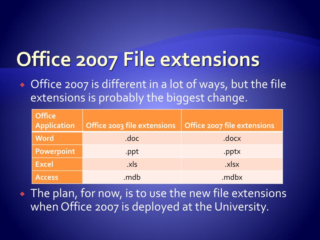 Office 2007 File extensions