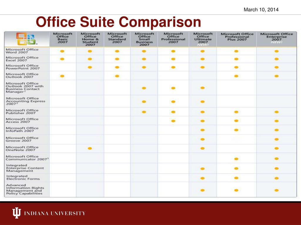 Office Suite Comparison