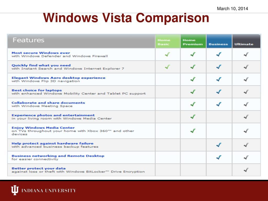 Windows Vista Comparison