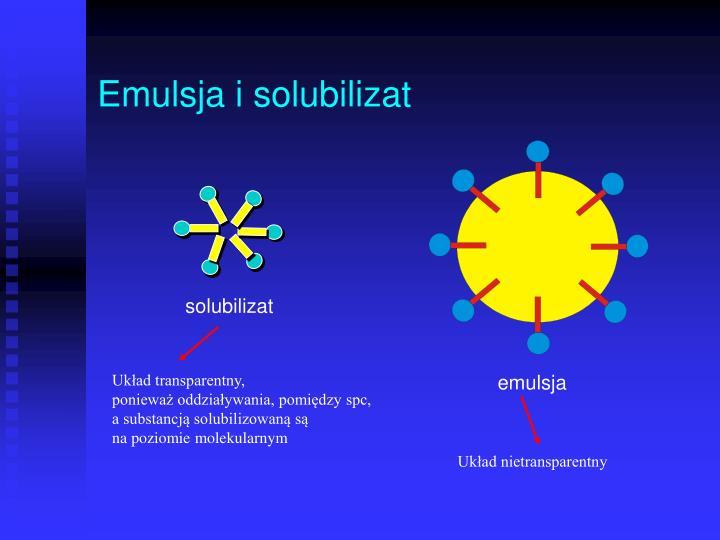 Emulsja i solubilizat
