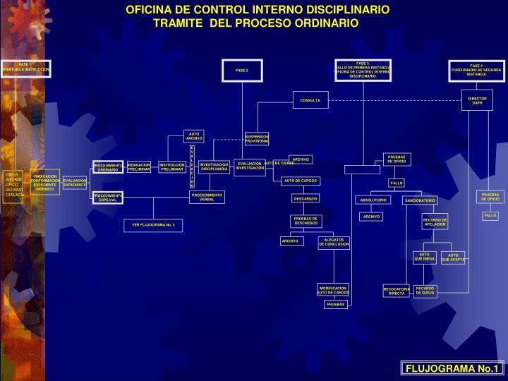 OFICINA DE CONTROL INTERNO DISCIPLINARIO
