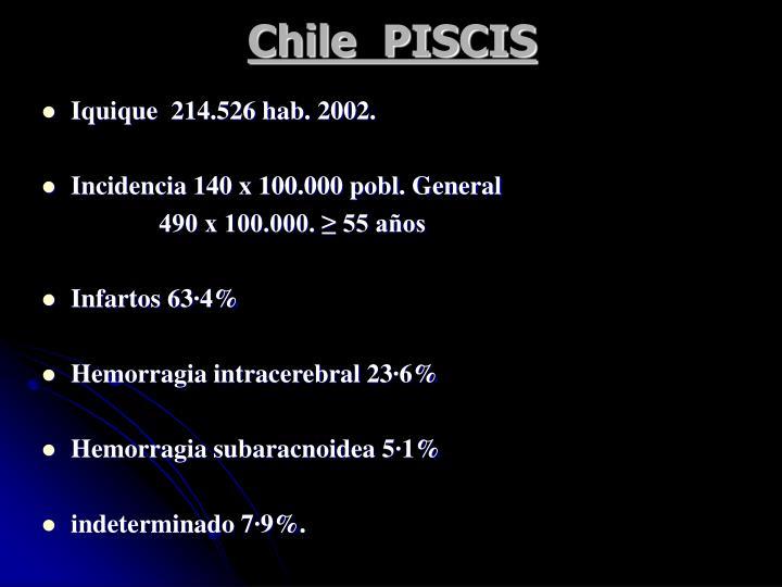 Chile  PISCIS