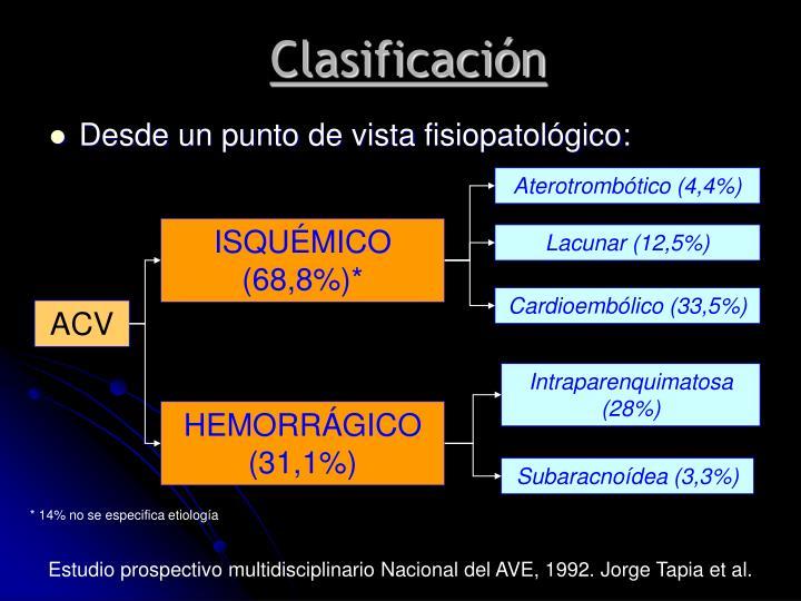 Clasificacin