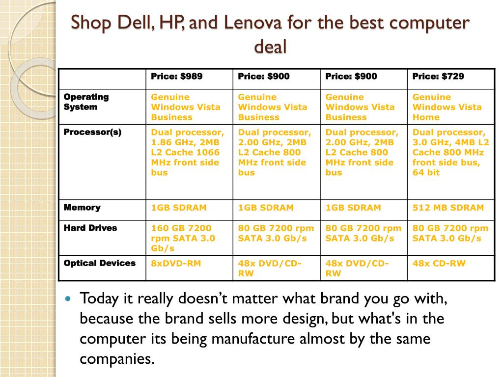 Shop Dell, HP, and