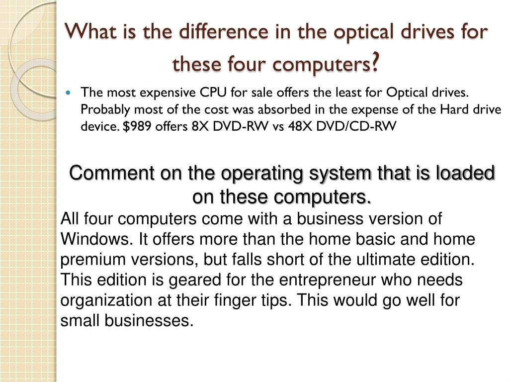 What is the difference in the optical drives for these four computers