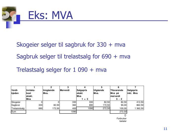 Eks: MVA