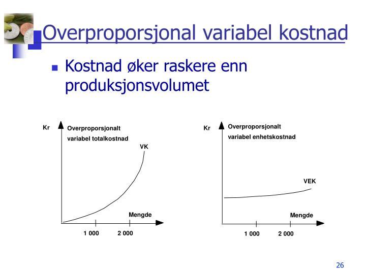Overproporsjonal variabel kostnad