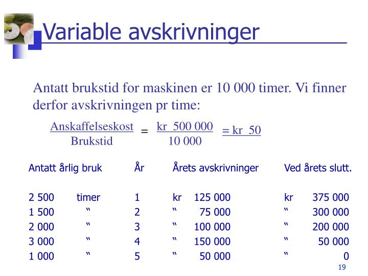Variable avskrivninger