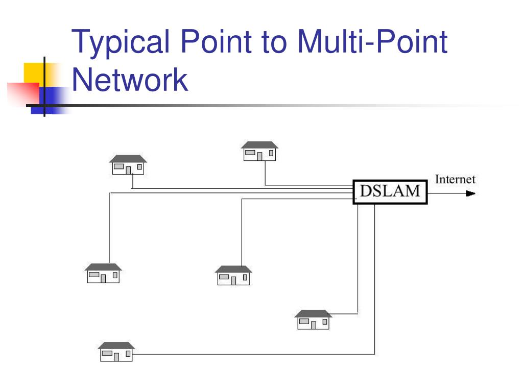 Typical Point to Multi-Point Network