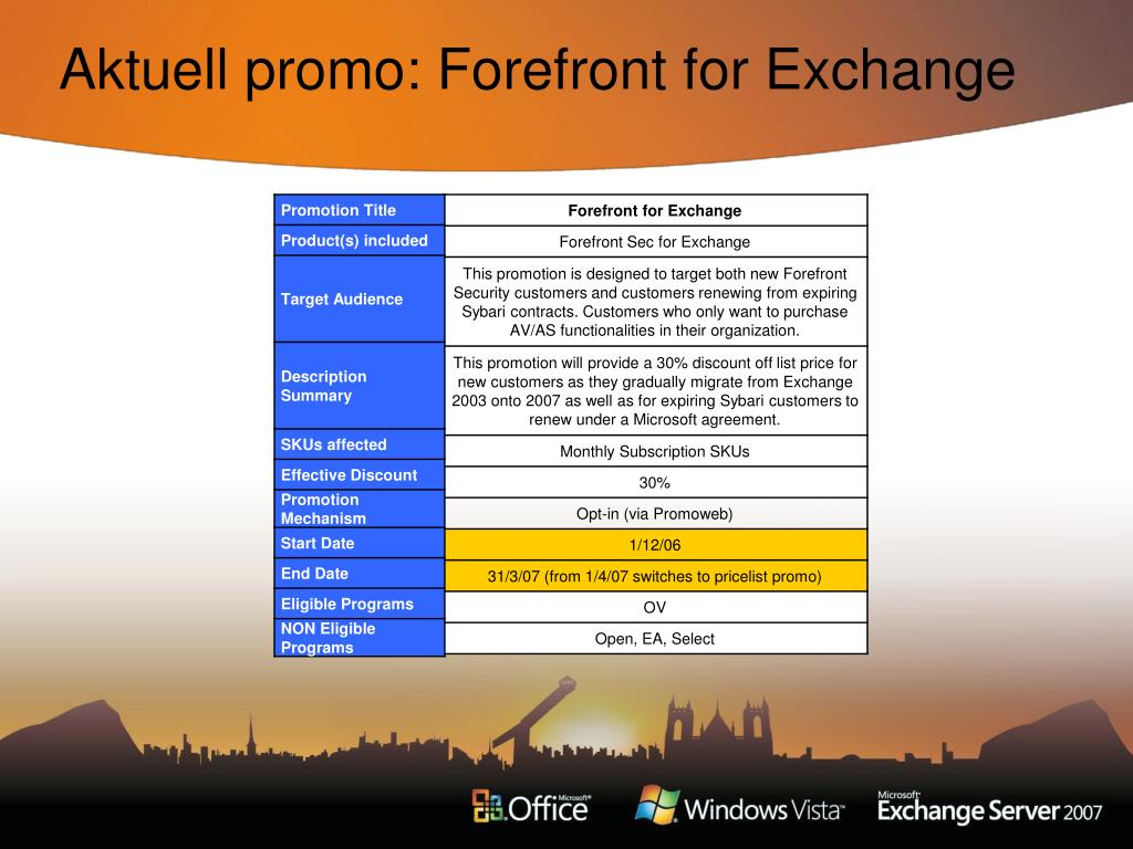 Aktuell promo: Forefront for Exchange