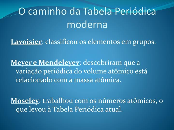 O caminho da Tabela Periódica moderna