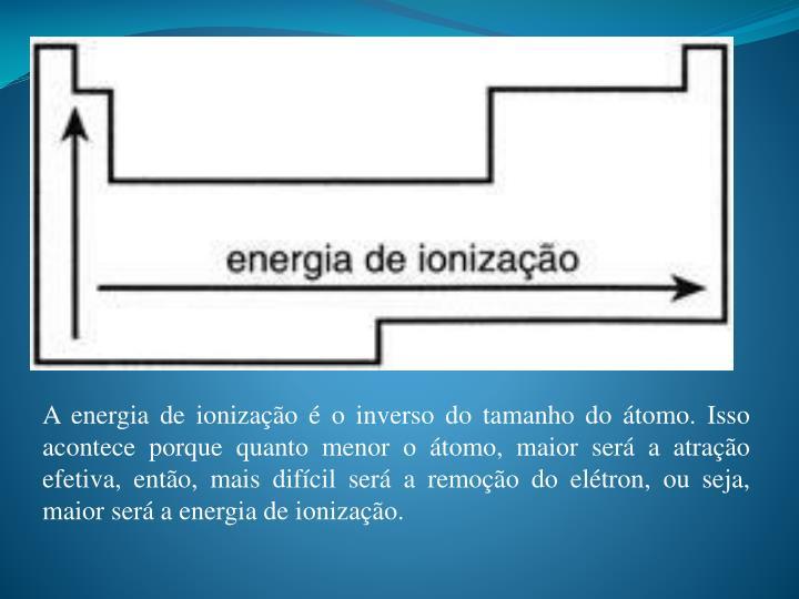 A energia de ionização é o inverso do tamanho do átomo. Isso acontece porque quanto menor o átomo, maior será a atração efetiva, então, mais difícil será a remoção do elétron, ou seja, maior será a energia de ionização.