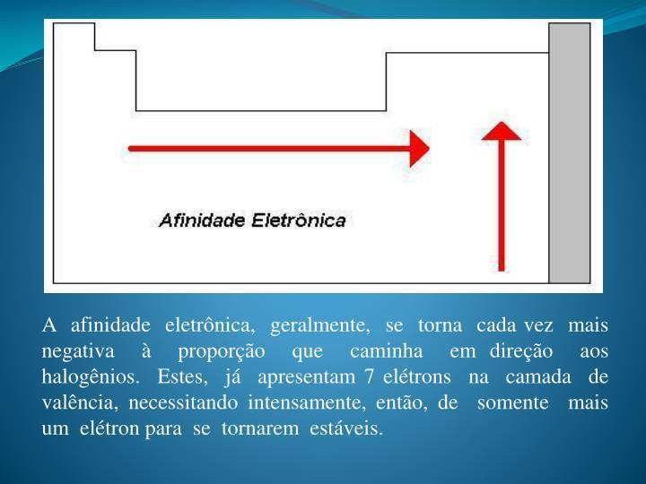 A  afinidade  eletrônica,  geralmente,  se  torna  cada vez  mais  negativa  à  proporção  que  caminha  em direção  aos  halogênios.  Estes,  já  apresentam 7 elétrons  na  camada  de  valência, necessitando intensamente, então, de  somente  mais  um  elétron para  se  tornarem  estáveis.