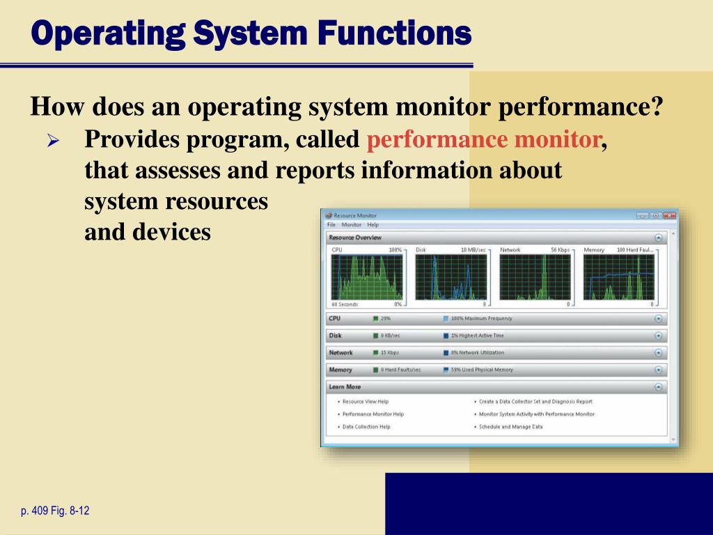 Operating System Functions
