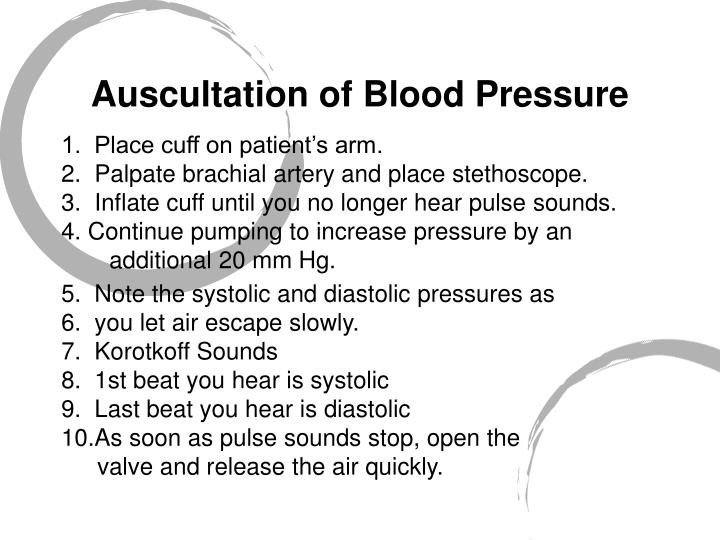 Auscultation of Blood Pressure