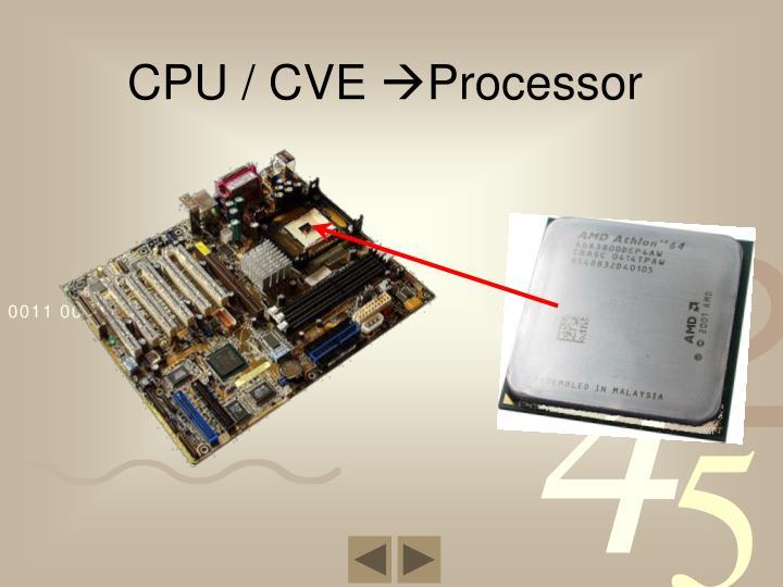 CPU / CVE