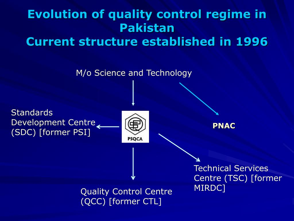 Evolution of quality control regime in Pakistan