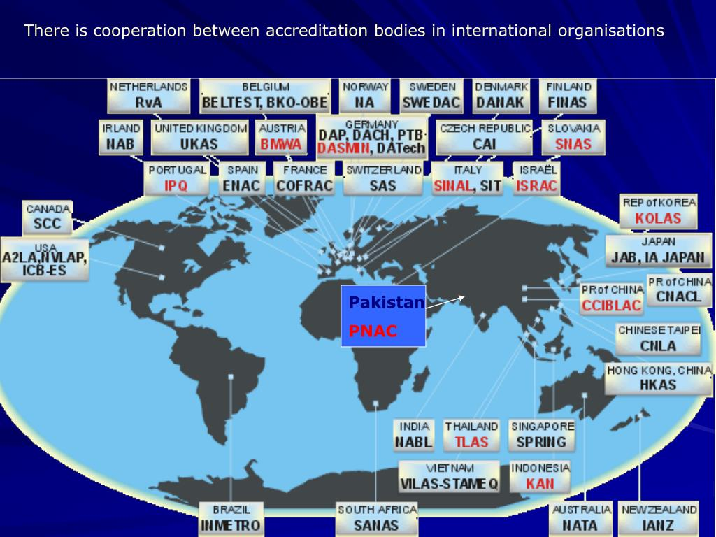 There is cooperation between accreditation bodies in international organisations