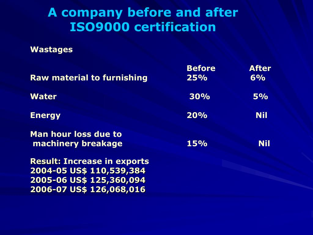 A company before and after ISO9000 certification