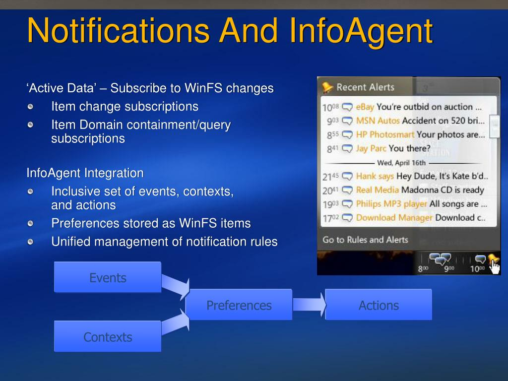 Notifications And InfoAgent